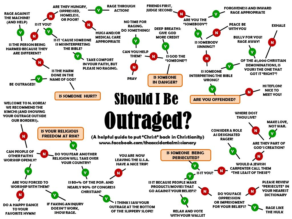 outrage-guide1.jpg